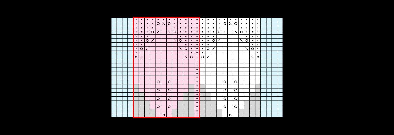 gráfico plumas dos agujas