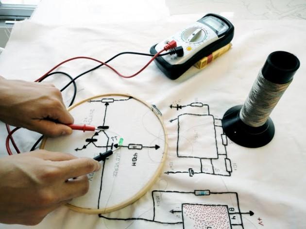 textiles interactivos